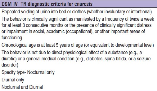 Table 4: Establishing the diagnosis