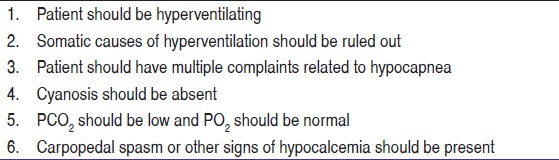Table 2: Criteria for diagnosing psychogenic hyperventilation